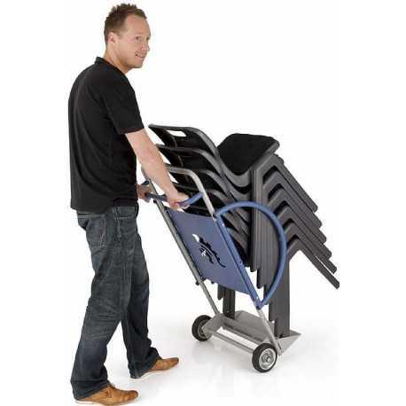 Titan Trolley